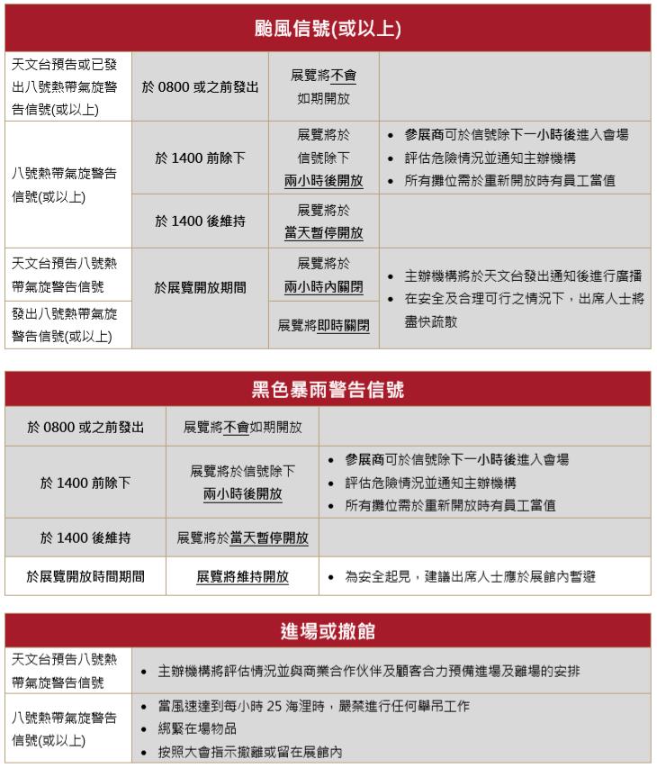 RBHK Typhoon and Rainstorm Warnings Guidance